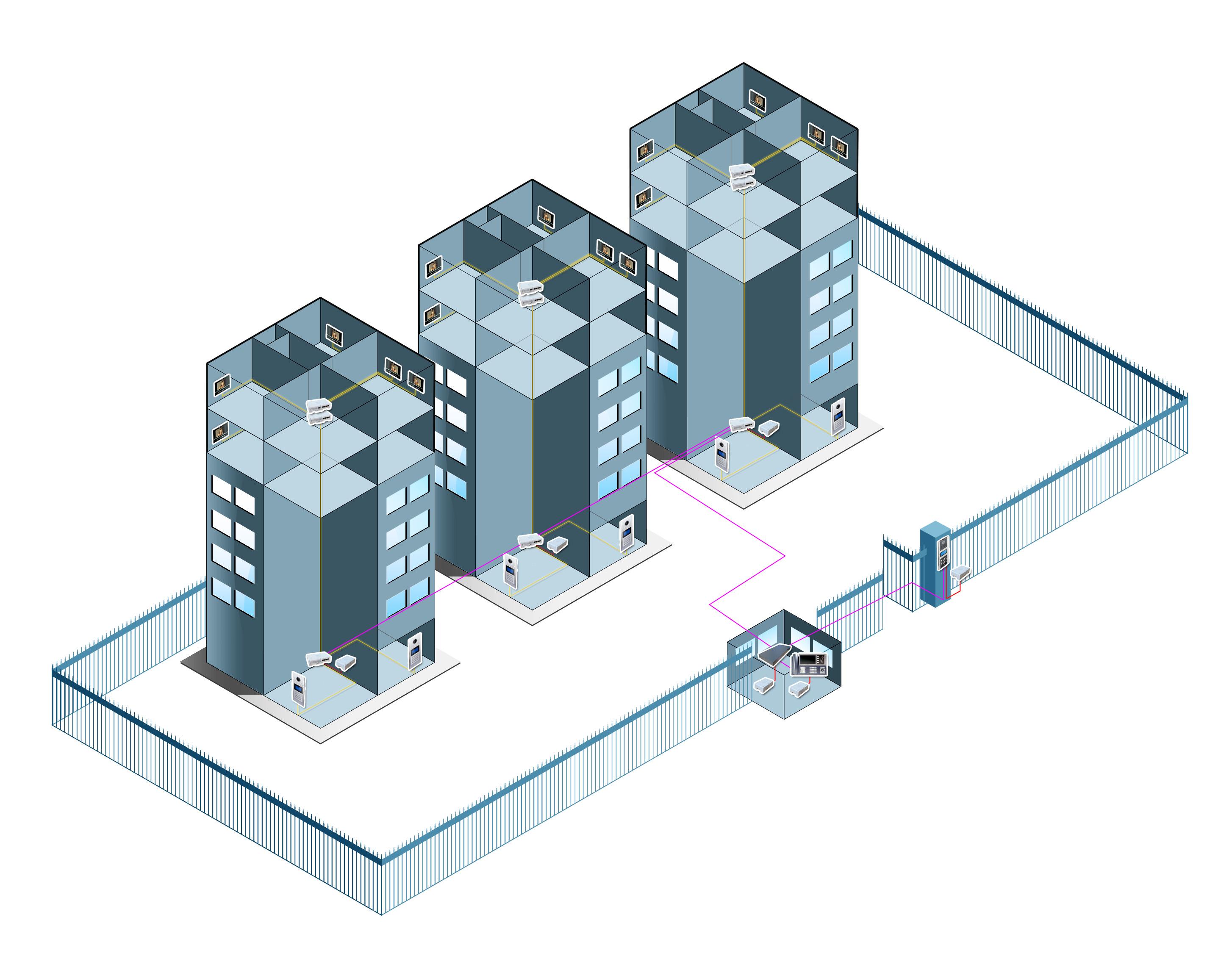 Wideodomofon Cyfrowy C5 Genway Intercom Wiring Diagram Atwe Podczenie